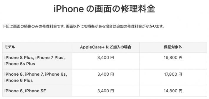 iPhoneの画面の修理料金